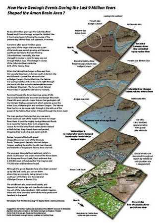 Geologic History Amon Basin Sequence