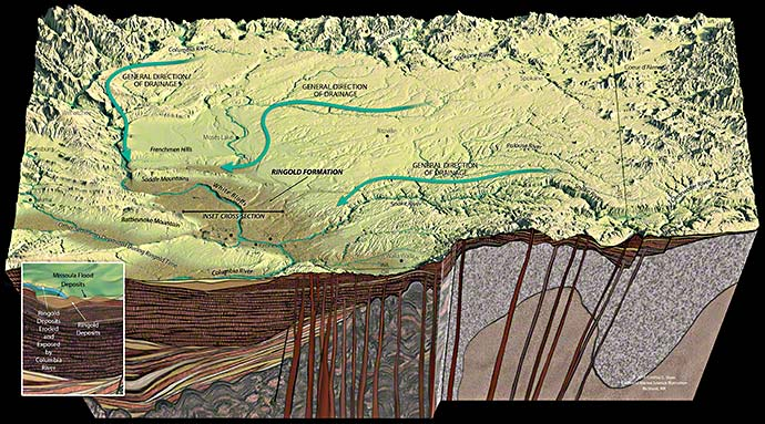 Geol Hist Columbia Basin_Ringold Formation