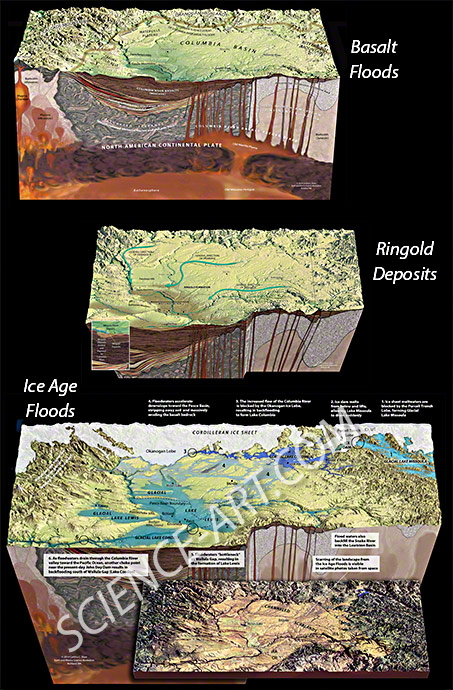 Geologic History of the Columbia River Basin