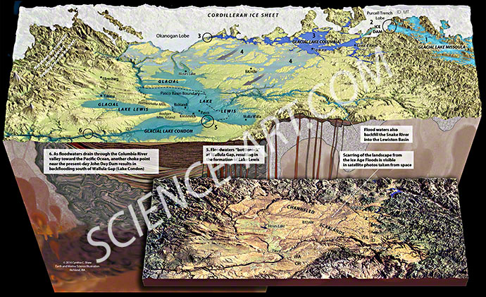 Ice Age Floods in the Columbia Basin