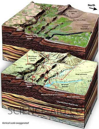 Geologic setting of the Amon Basin area